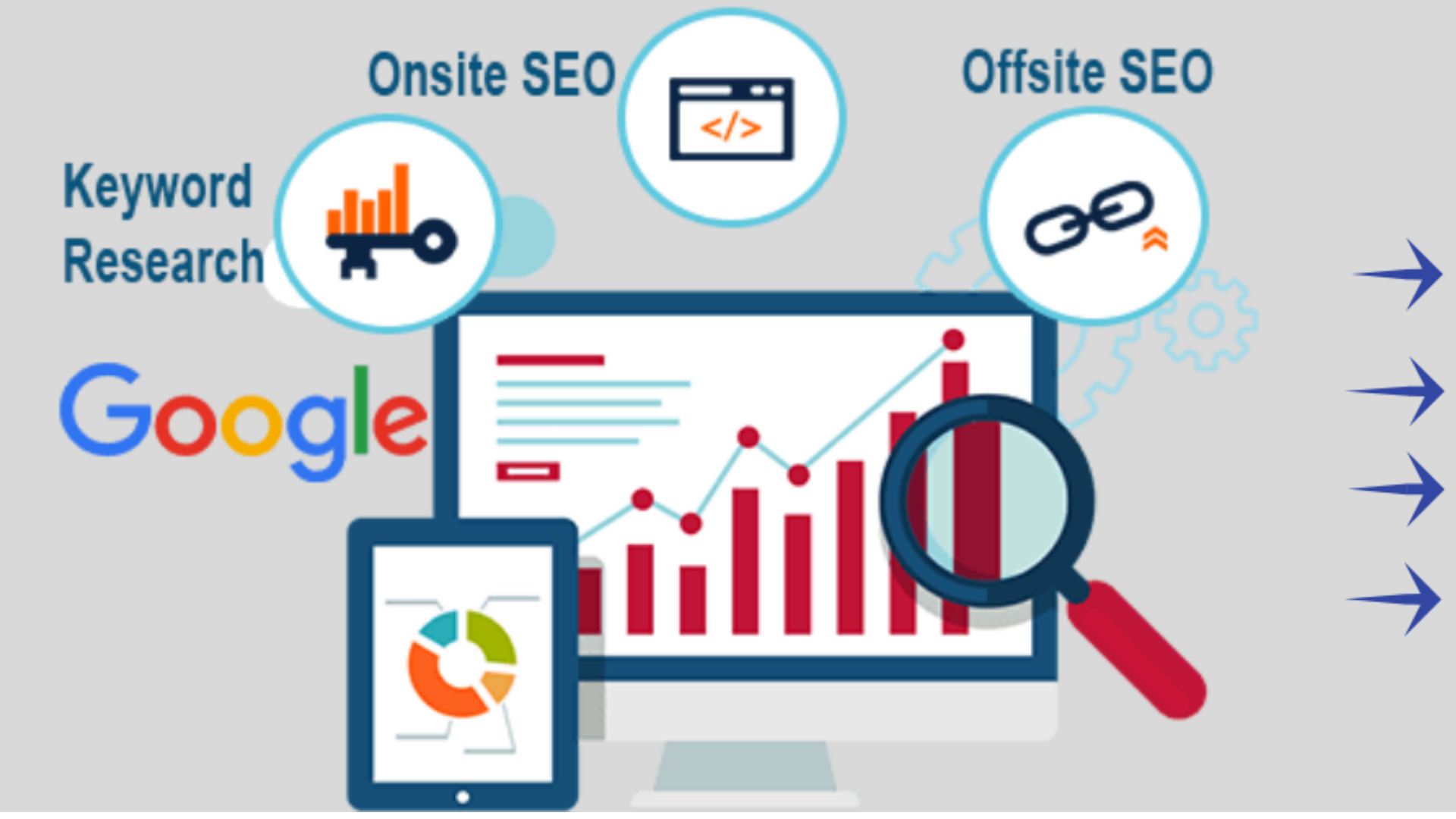 The Best SEO Companies All Agree on the Importance of Some Key Concepts –  Its Time to Boost Business Online